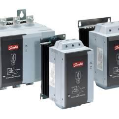 Danfoss Soft Starter Wiring Diagram Vfd Panel Vlt Compact Mcd 201 And 202