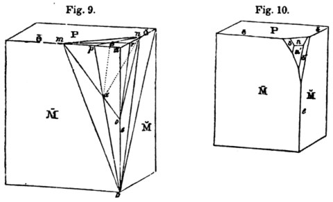 Instances of James Dana's crystal drawings showing the impact of changing the edge chamfer ratio (Dana 1837, 43).