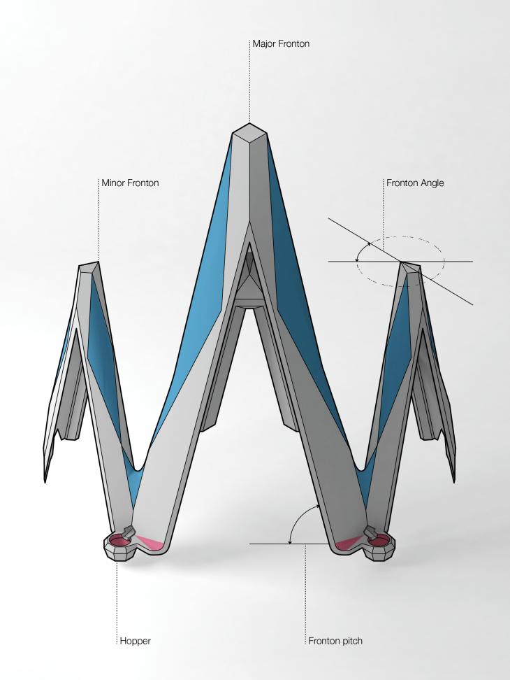 fronton_parts