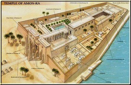 Ricostruzione del Tempio di Luqsor