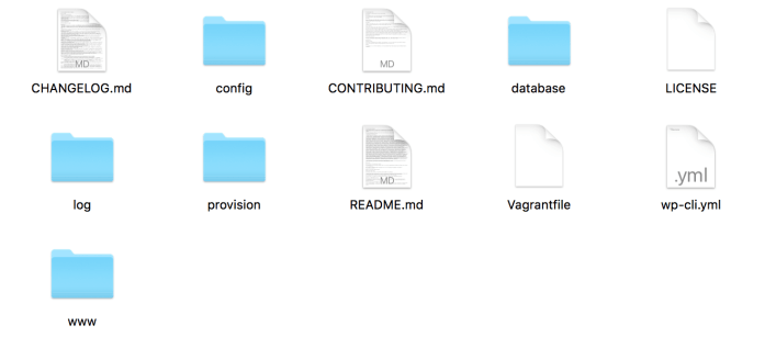 The files needed for VVV