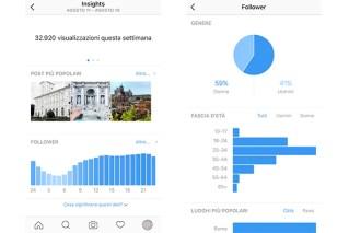 Come attivare Insight Instagram