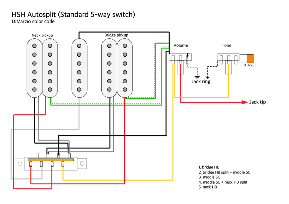 medium resolution of pickups wiring hsh autosplit with a standard 5 way switch with wiring diagram on 5 way switch with dimarzio humbucker pickup wiring