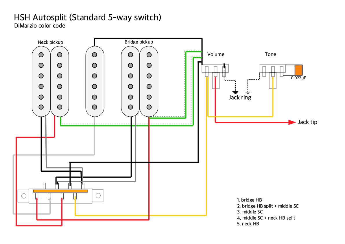 hight resolution of pickups wiring hsh autosplit with a standard 5 way switch with wiring diagram on 5 way switch with dimarzio humbucker pickup wiring