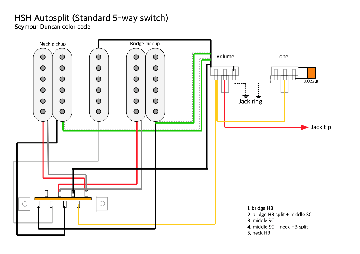 5 Way Super Switch Wiring Diagram 3 Single Coil Pickups Wiring Hsh Autosplit With A Standard 5 Way Switch