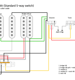 hsh autosplit 5 way switch seymour duncan colors [ 1193 x 843 Pixel ]