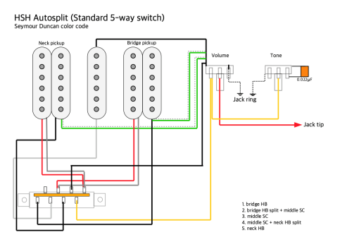 small resolution of hsh autosplit 5 way switch seymour duncan colors