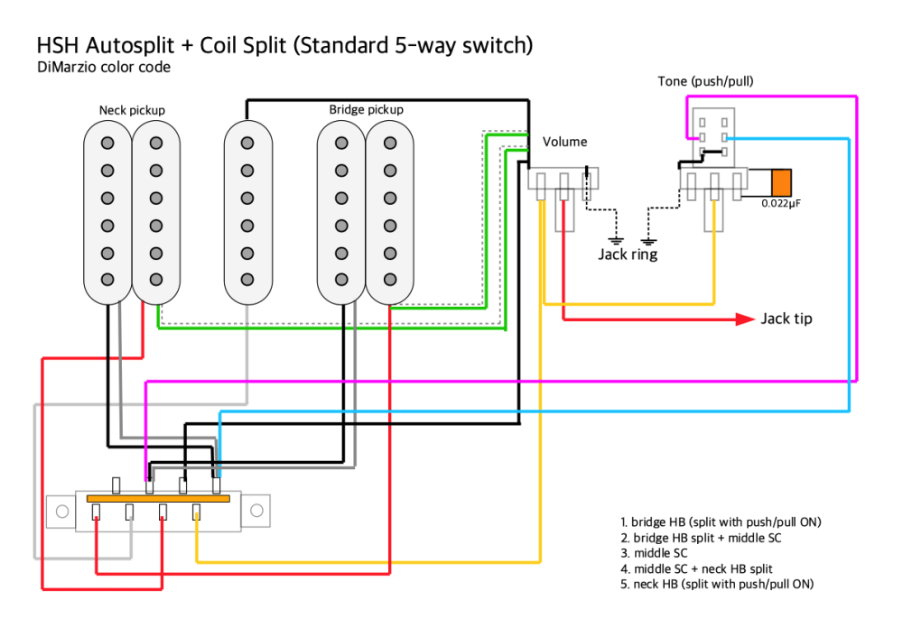 medium resolution of pickups wiring hsh autosplit with a standard 5 way switch with standard dimarzio humbucker wiring diagram