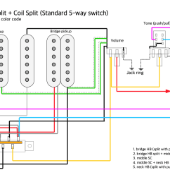 hsh autosplit coil splitting 5 way switch seymour duncan colors [ 1193 x 843 Pixel ]