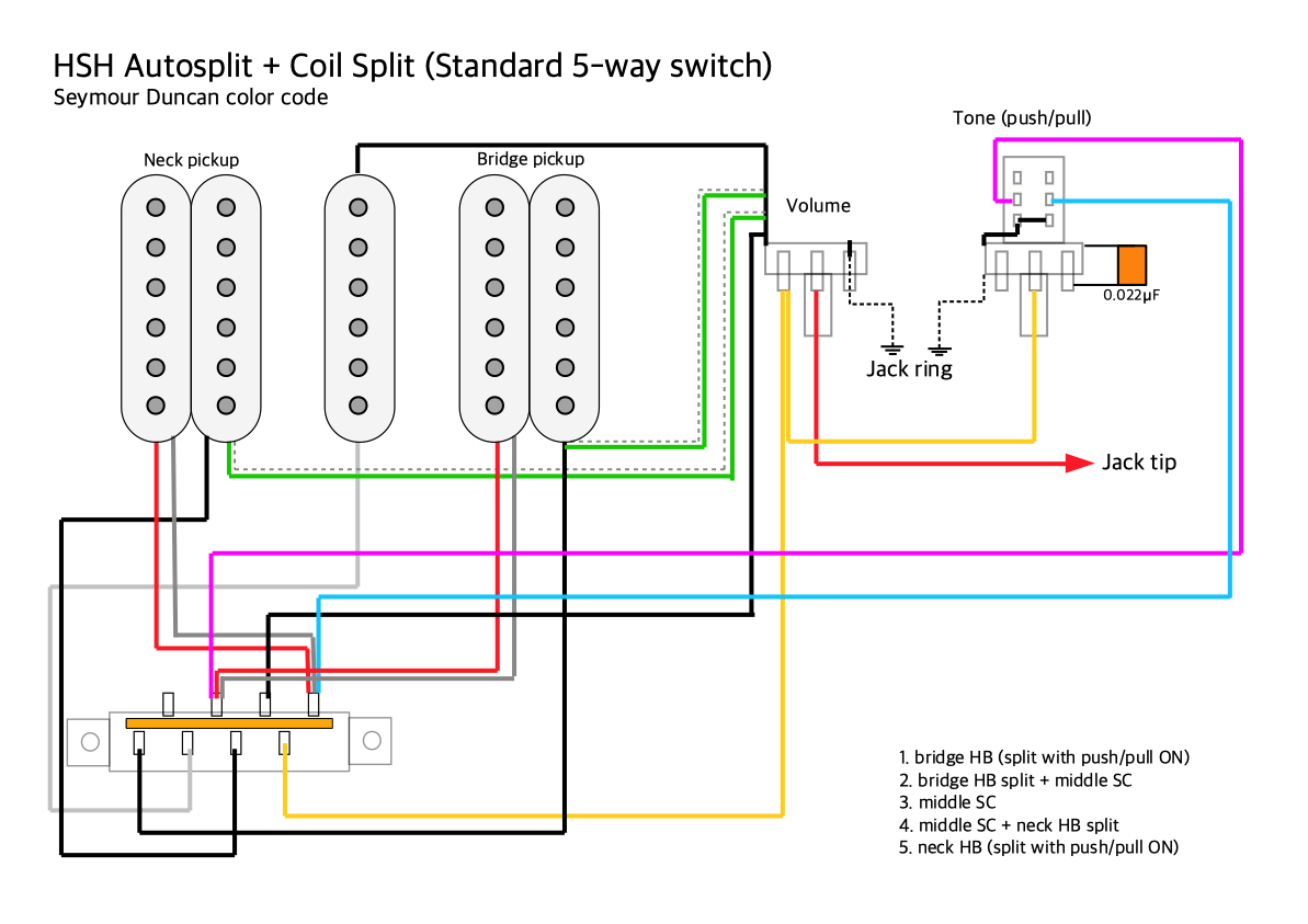 hight resolution of hsh autosplit coil splitting 5 way switch seymour duncan colors