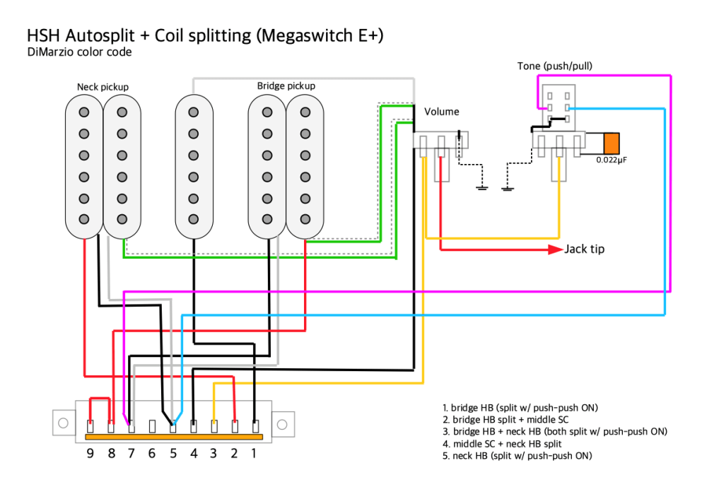 medium resolution of  hsh autosplit coil splitting megaswitch e dimarzio colors