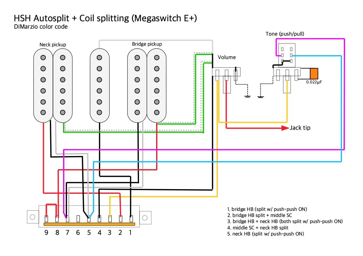 hight resolution of  hsh autosplit coil splitting megaswitch e dimarzio colors