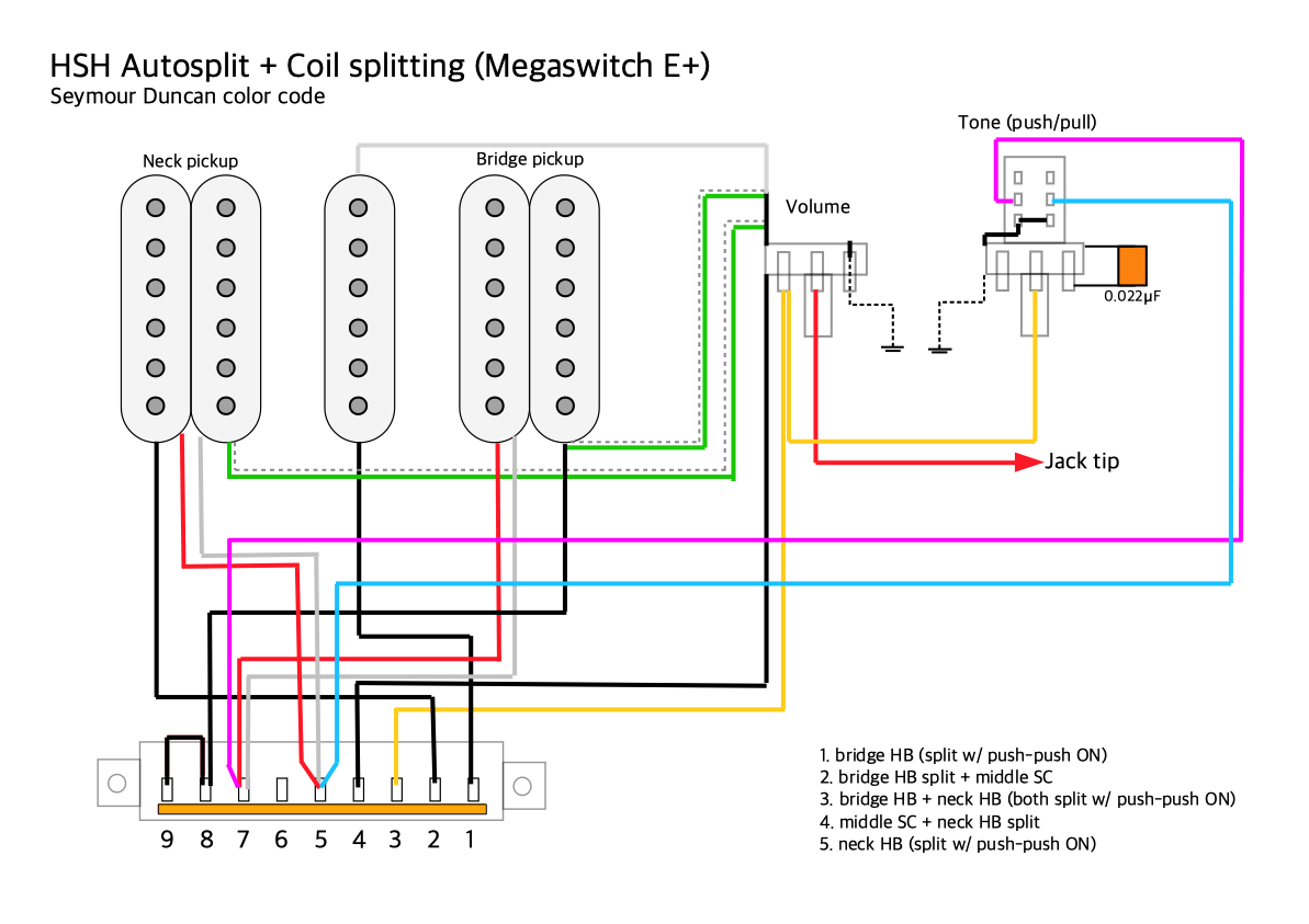 hight resolution of pickups wiring hsh autosplit and push pull coil split megaswitch hsh autosplit coil splitting