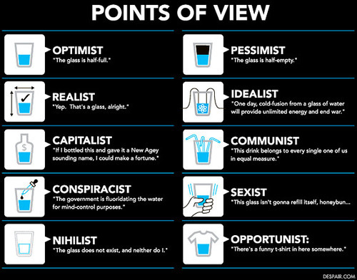 pointsofview