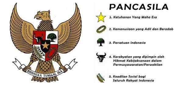 Penulisan makalah ini bertujuan untuk. Indonesia Negara Pancasila Bukan Negara Agama