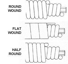 Rigonomics Vol 2: How Guitar Strings Affect Tone » DanJost.com