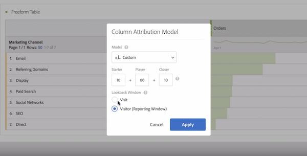 Configuring a Custom Attribution Model in Attribution IQ