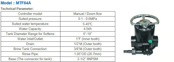 RUNXIN Manual Softener Control Valve F77AS Big Flow Valve