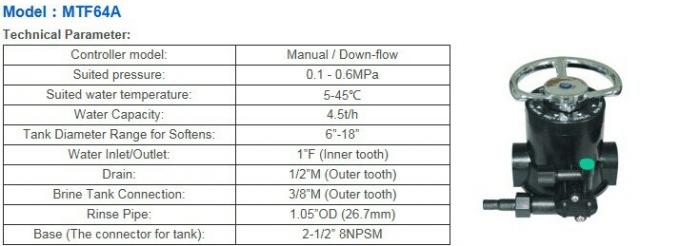 Runxin Automatic Softnere Control Valve 50m3/h Flow