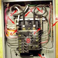220 Breaker Box Wiring Diagram Basic House South Africa 240 Instructions Dannychesnut Com Panel Anatomy