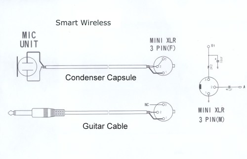 small resolution of 3 pin xlr wiring diagram cable wiring etc 3 pin mic wiring diagram 3 pin mic wiring