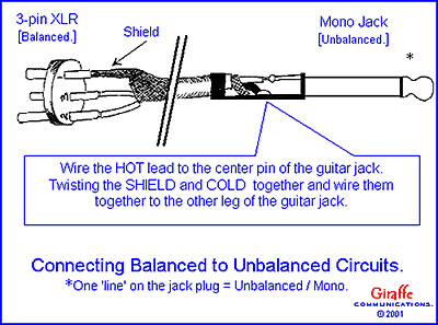 XLR Cable 1 microphone cable wiring diagram XLR Jack Wiring at alyssarenee.co