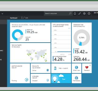 Remote Desktop Services – dannyvandam net