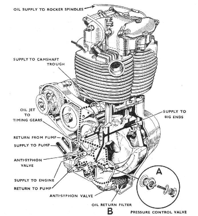 4 stroke ohc engine diagram