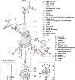 keihin pd carburetor diagram wiring diagram expert keihin ve carb parts diagram keihin carb diagram [ 750 x 1073 Pixel ]