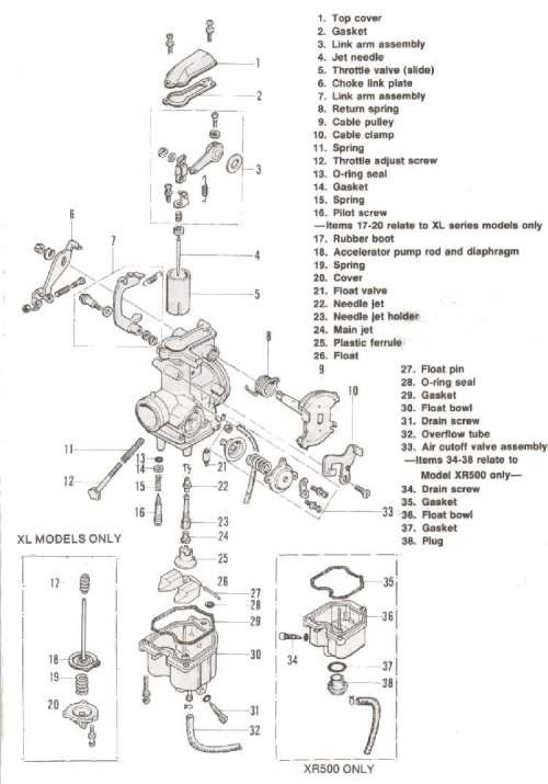 small resolution of keihin pd carburetor diagram wiring diagram expert keihin ve carb parts diagram keihin carb diagram