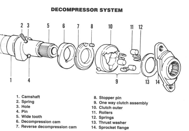 Decompression: Xr400 Decompression Lever