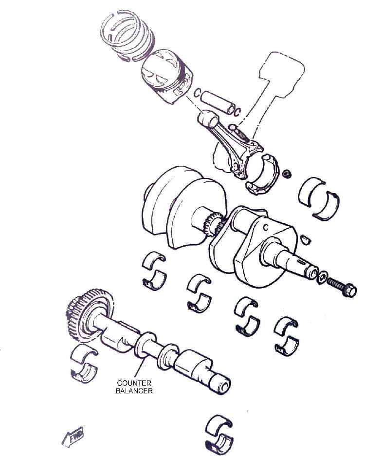 Engine Connecting Rod Diagram Engine Bearing Diagram