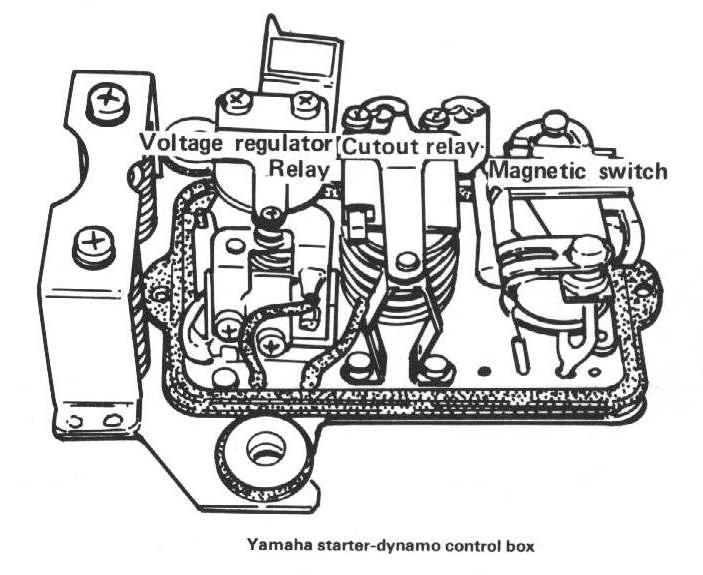 Dan's Motorcycle Generator/Electric Starter (Dynamo)