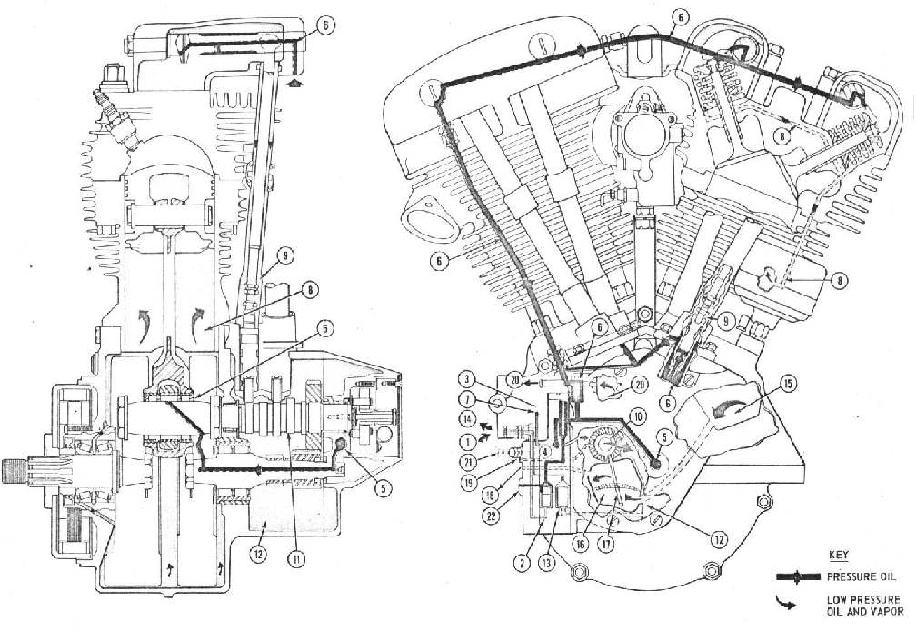Shovelhead Oil Line Routing Diagram, Shovelhead, Free