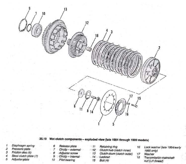 harley clutch diagram
