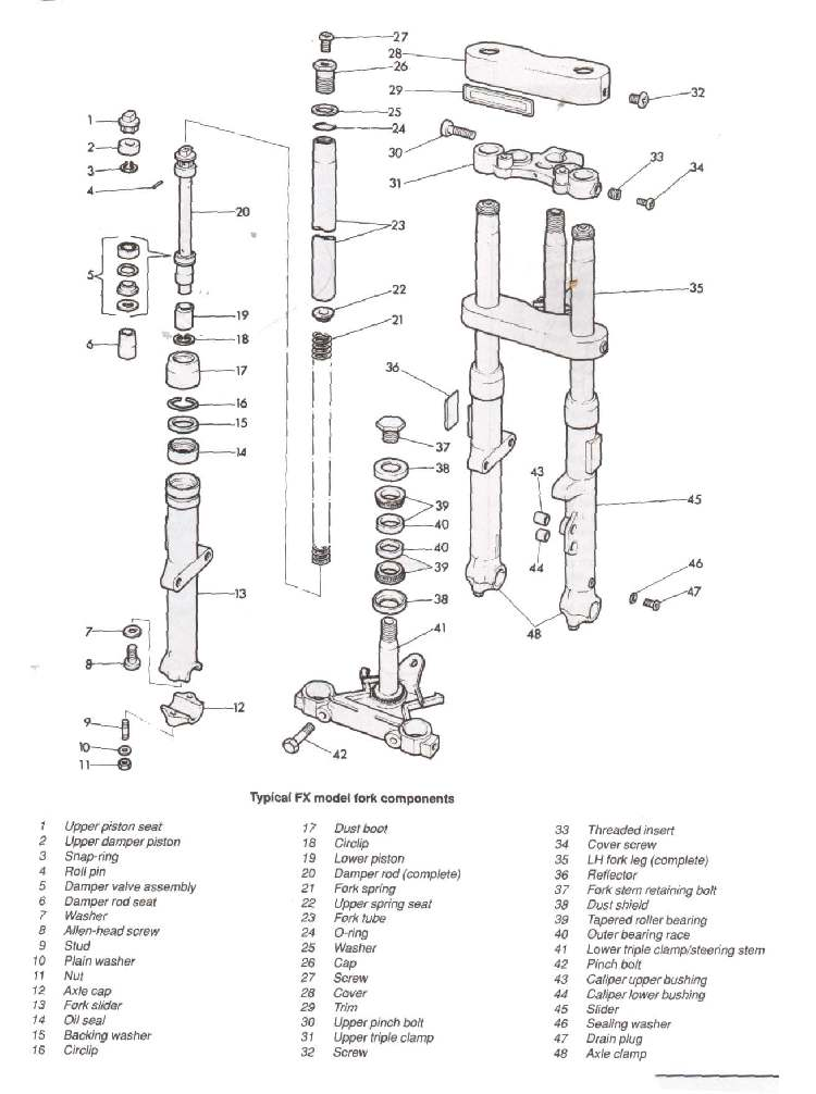 Diagrams Front Fork Tubes Harley. Catalog. Auto Parts