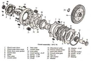 Everything You Need To Know About Automatic Transmission