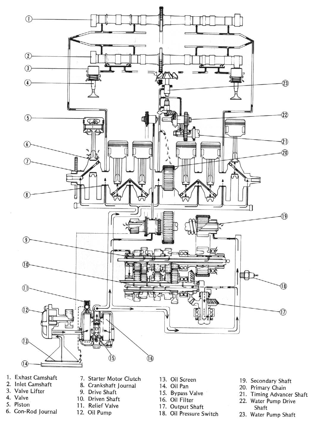 Diagram Of A Balancer On A Ford Mustang 4 Cylender