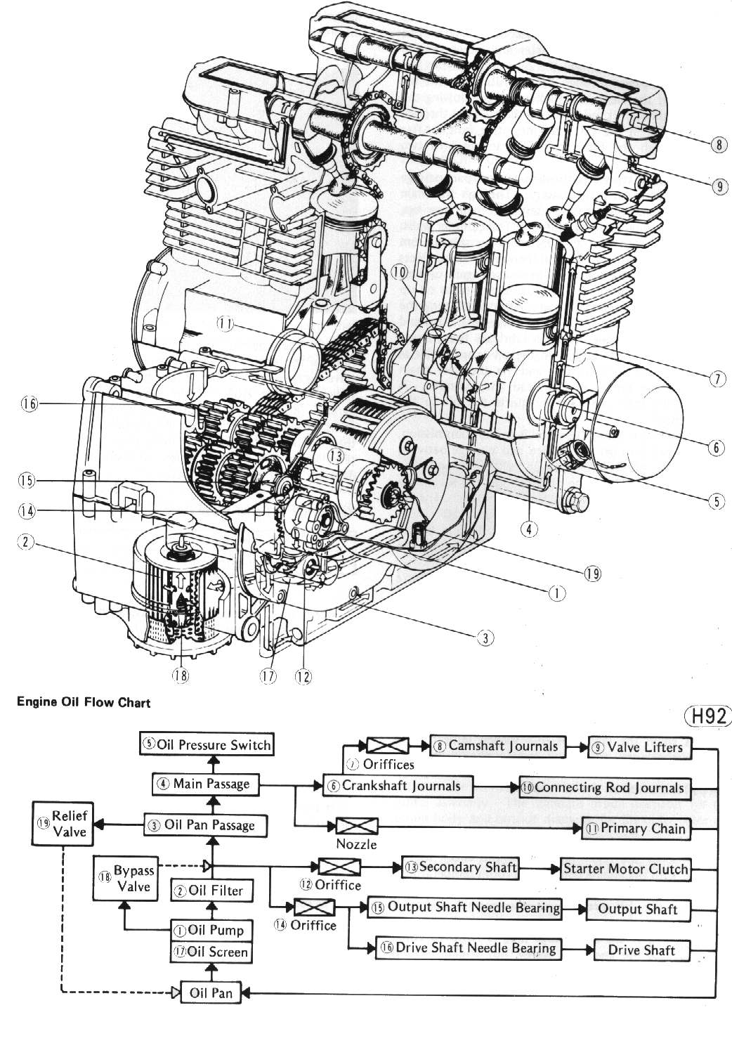Honda GXV520 GXV530 Vertical Shaft Engine Repair Manual