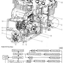 1978 Honda Cb400a Wiring Diagram 2006 Civic Dan S Motorcycle Four Stroke Oil Flow Click The Picture For Full Size