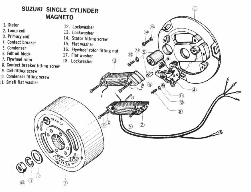 1978 Harley Davidson Golf Cart Wiring Diagram Dan S Motorcycle Flywheel Magnetos