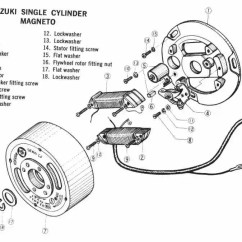 Apache 50cc Quad Wiring Diagram For Sony Xplod Car Stereo Flywheel Magneto Timing Let S Talk About The Points System