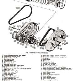 harley motorcycle transmission diagrams wiring diagrams value harley engine parts diagram british transmission ideas  [ 750 x 1092 Pixel ]