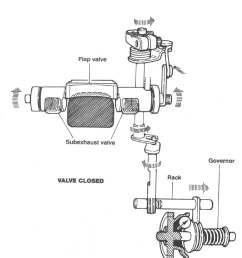 kx 85 engine diagram imageresizertool com bendix king radio king aircraft radios [ 1200 x 1394 Pixel ]