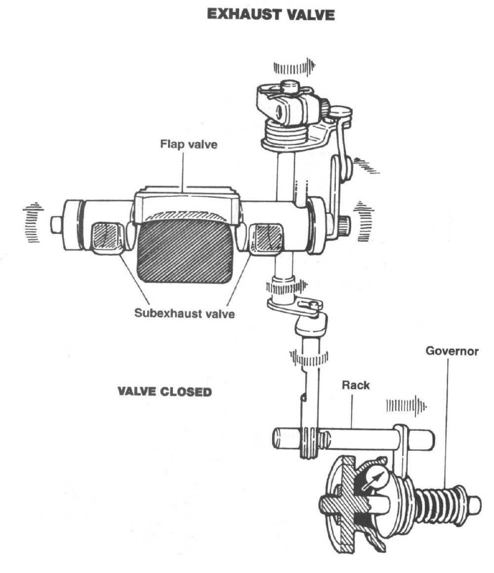 medium resolution of kx 85 engine diagram imageresizertool com bendix king radio king aircraft radios