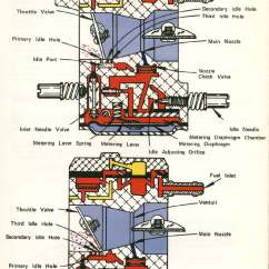 Zama Carburetor Parts Diagram Obd2 Wiring Gm Dan S Motorcycle Click The Picture For Full Size
