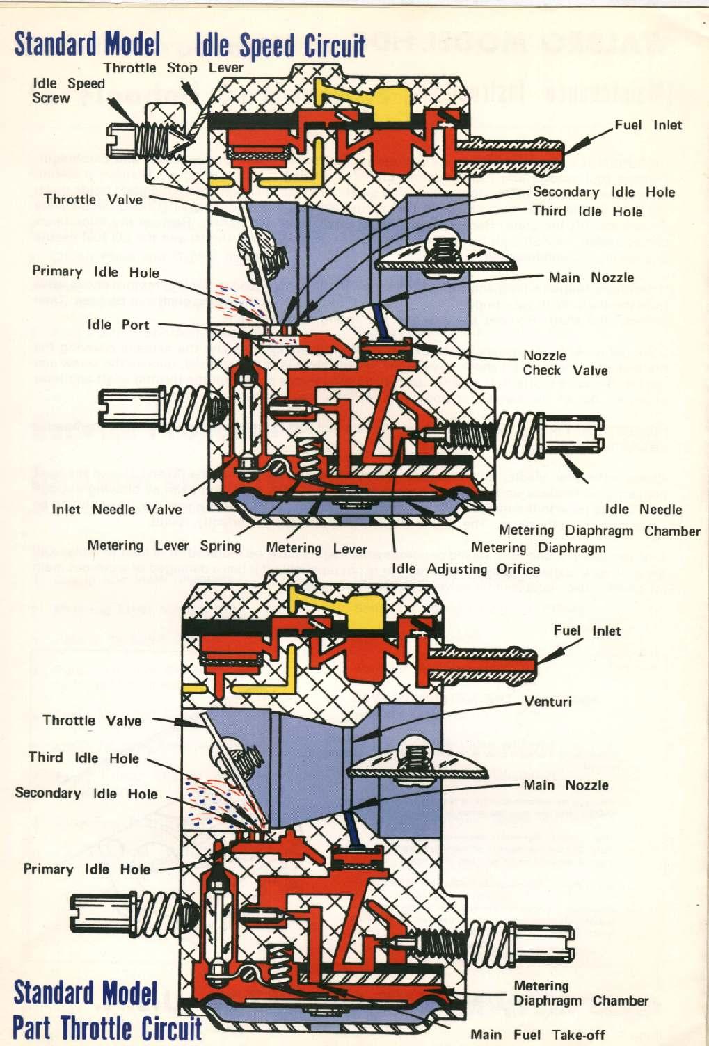 weed eater carburetor diagram electrical wiring light switch diagrams dan's motorcycle