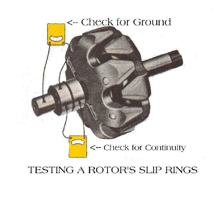 Zero Motorcycle Wiring Diagram Dan S Motorcycle Quot Electrical Testing Quot