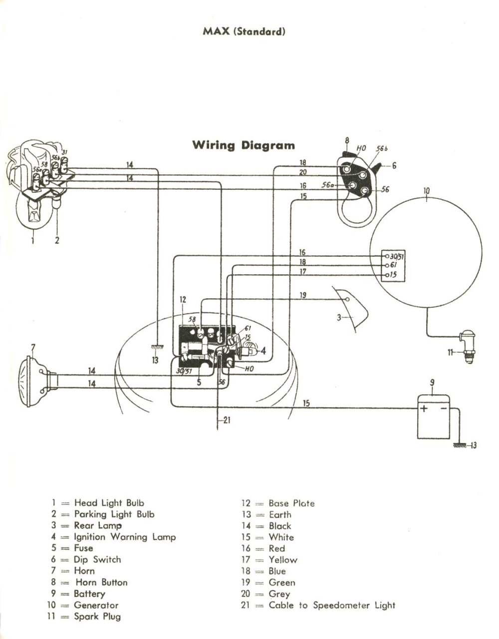 medium resolution of supermax wiring diagram wiring diagrams scematic guitar wiring diagrams supermax wiring diagram