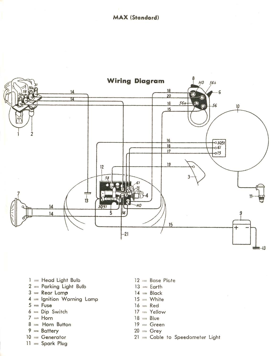 hight resolution of supermax wiring diagram wiring diagrams scematic guitar wiring diagrams supermax wiring diagram